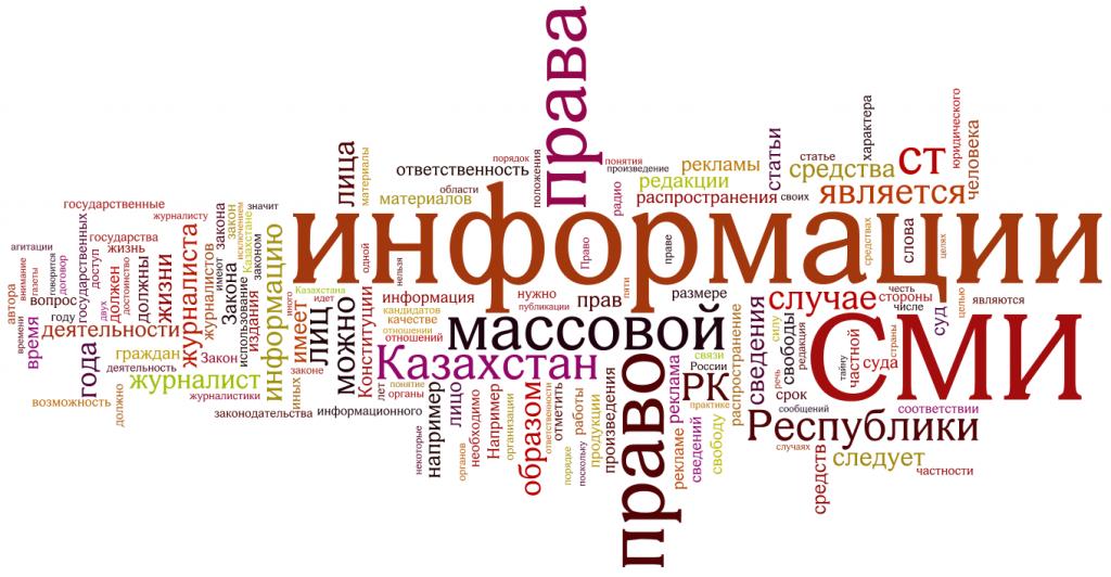 wordclou